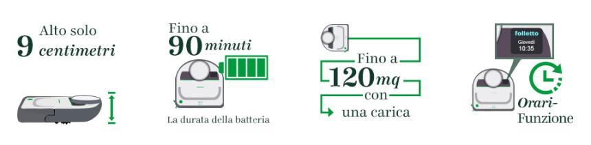 Robot tuttofare? 1 italiano su 2 lo vorrebbe in casa