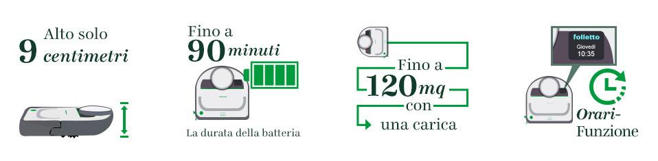 Robot tuttofare 1 italiano su 2 lo vorrebbe in casa for Cosa cercare nell ispezione finale della casa